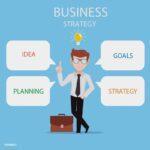 quyền và nghĩa vụ của doanh nghiệp tư nhân