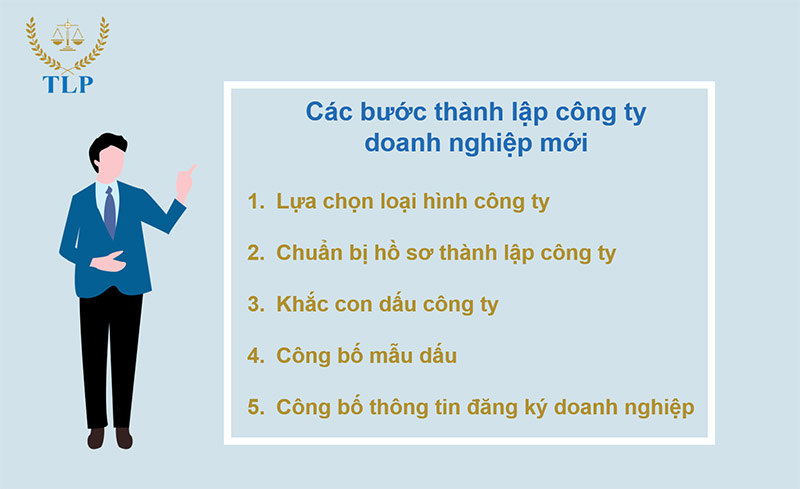 cac buoc thanh lap cong ty